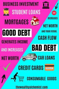 What do know about good debt and bad debt? Good debt can help you reach your financial goals, while bad debt can put your money on jeopardy. Check out here what you can do about good debt and bad debt. #thewealthyalchemist #gooddebtbaddebt #gooddebtvsbaddebt #debtfree #personalfinance. Ways To Save Money, Money Tips, Money Saving Tips, Student Loan Debt, Financial Success, Budgeting Money, Debt Payoff, Debt Free, Finance Tips