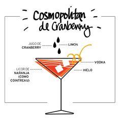"""""""¡Vuelven los viernes de cocktail!  A disfrutar con un rico cosmopolitan. #mixturadrinks #mixtura #mixturagourmet #drinks #friday #recepies #cosmo #cranberry #cocktails"""" Photo taken by @mixturagourmet on Instagram, pinned via the InstaPin iOS App! http://www.instapinapp.com (02/06/2015)"""
