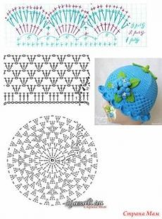 Crochet Baby Bonnet, Crochet Cap, Crochet Diagram, Crochet Beanie, Diy Crochet, Crochet Patterns, Hat Patterns, Crochet Summer Hats, Crochet Kids Hats