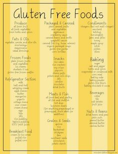 Gluten Free Foods. List of food without gluten. Foods for celiacs.