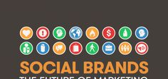 Les Social Brands : futur du marketing