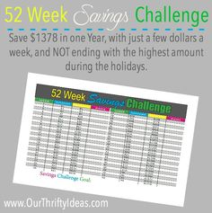 Save $1378 in one Year, with just a few dollars a week, and NOT ending with the highest amount during the holidays.