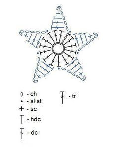 Ideas For Knitting Charts Christmas Free Crochet Crochet Stars, Crochet Snowflakes, Crochet Granny, Crochet Motif, Irish Crochet, Diy Crochet, Double Crochet, Crochet Flowers, Crochet Stitches