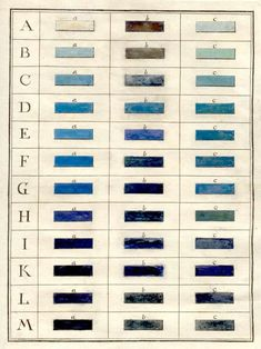 Table of Blue Colors from Ignaz Schiffermüller, Versuch eines Farbensystems (Vienna, 1772), plate II.