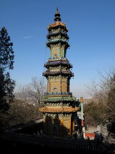 Summer Palace - Beijing China