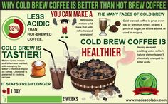 This Cold Brew Coffee Infographic gives you a great snapshot of why it's better to brew your coffee cold rather than with boiling hot water. Coffee Lab, Coffee Brewer, Hot Coffee, Coffee Drinks, Drinking Coffee, Coffee Mugs, Krups Coffee Maker, Espresso, Cold Brew Coffee Recipe