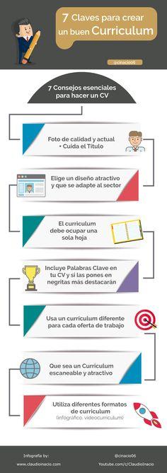 las 24 mejores im u00e1genes de ejemplos de curriculum vitae