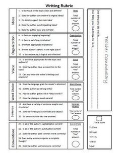 Writing Rubric   Student And Teacher Friendly