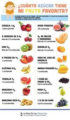 Dieta Para Adelgazar 5 Kilos En 3 Días (Es Segura)