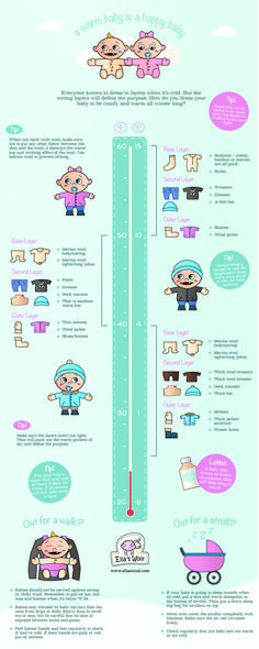 "Some of the parents in Canada have asked if we could make our  ""How to dress babies for cold weather"" - infographic in Celsius too, so here it is in both :-)"