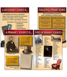 The Using Primary Sources to Meet Common Core State Standards Bulletin Board Set features four charts that can be used as a teaching tool to introduce, review, or reinforce a student's knowledge of primary sources. Chart One defines primary sources. Chart Two identifies types of primary sources. Chart Three defines secondary sources and gives examples. Chart Four explains how to evaluate primary sources. Aligned with the Literacy in History/Social Studies strand of the English Language Arts…