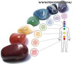 Reiki - Reiki Healing - Crystals - Crystal Healing - Healing Crystals - Chakra Stones - Chakras - Check In with Your Spiritual Health at the link. 7 Chakras, Holistic Healing, Natural Healing, Crystals And Gemstones, Stones And Crystals, Chakra Crystals, Healing Stones, Crystal Healing, Shiatsu