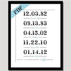 Family Birth Dates!!! Doing for grandma and Nana!! :)