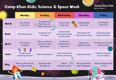 2021: Camp Khan Kids: Science & Space Week – Khan Academy Science Space, Science Books, Science For Kids, Sink Or Float, Chemistry Set, Kids Library, Little Learners, Circle Time, Camping With Kids