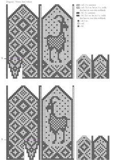 Vottediagram, liten voksen. Knitted Mittens Pattern, Fair Isle Knitting Patterns, Loom Knitting Projects, Knitting Blogs, Knitting Charts, Knit Mittens, Knitted Gloves, Knitting Socks, Diy Crochet