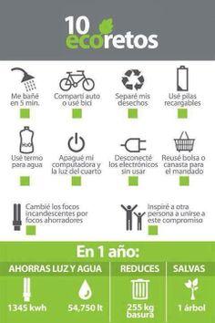 #EcoRetos