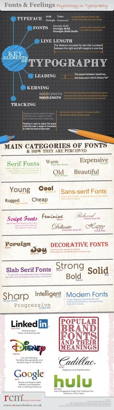 Infographic: Key Elements Of Typography, How Different Typefaces Are Perceived - DesignTAXI.com