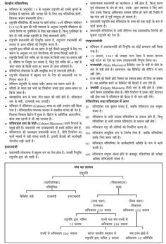 Auditor General of India & Constitution of India, GK Questions and Answers (General knowledge Quiz) on General Knowledge Book, Gernal Knowledge, Knowledge Quotes, Indian Constitution, Baby Love Quotes, Me Quotes, India Gk, Ancient Indian History