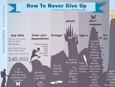 How To Never Give Up On Becoming An Entreprenuer success business infographic entrepreneur startup startups small business entrepreneur tips tips for entrepreneur startup ideas startup tips small businesses Don't Give Up, Never Give Up, Frases Top, Coaching, Best Entrepreneurs, Motivational Quotes, Inspirational Quotes, Motivational Thoughts, Never Too Old