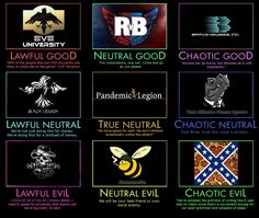 EVE Online alliance alignment