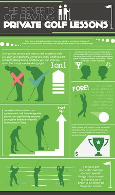 This infographic talks about the many benefits from having private golf lessons. Provided by Promontory Club.
