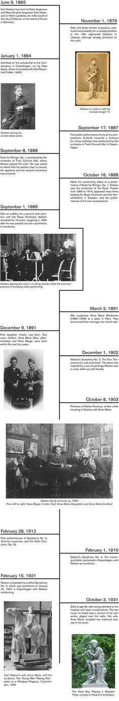 Carl Nielsen: A Brief Timeline
