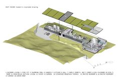 Casa Irekua Anatani,Model
