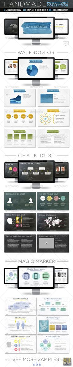 Handmade Collection Powerpoint Template Bundle - perfect chalkboard template for presentations and ebooks