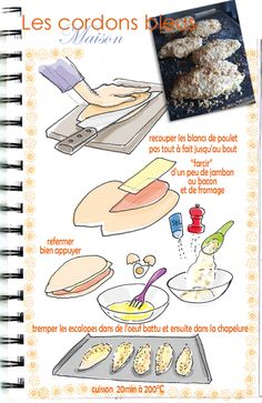 Cooks Illustrated Recipes, Kids Meals, Easy Meals, French Food, Cooking Recipes, Healthy Recipes, Cooking With Kids, Food Illustrations, Food Inspiration