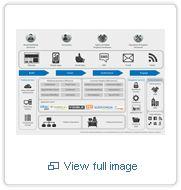 Infosys and WPP unveil BrandEdge™,