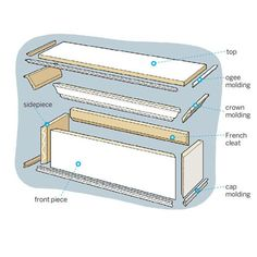The parts you need to create a window cornice. Download and print a cut list | Photo: Gregory Nemec