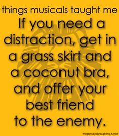 http://cnatrainingclass.co/cna-nurse-duties/ CNA Nurse Duties  things musicals taught me musicals