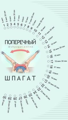Шпагат Онлайн. Файлы для сохранения Fitness Diet, Health Fitness, Constipation Remedies, Benefits Of Exercise, Life Motivation, Physical Fitness, Workout Videos, At Home Workouts, Challenges