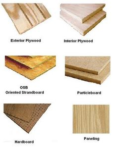 Plywood, what it is.