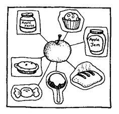 Make an Apple Web