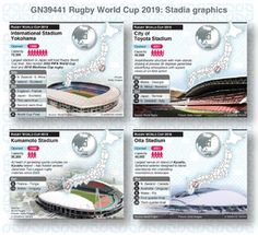 RUGBY: Rugby World Cup 2019 stadiums infographic Oita, Kumamoto, Rugby World Cup, Fukuoka, Kobe, Tokyo, Japan, Tokyo Japan, Japanese