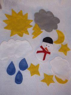 weather felt board shapes