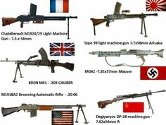WWII Era squad level Machine Guns, all main combatants. Weapons Guns, Guns And Ammo, Fire Powers, Love Gun, Machine Guns, Military Weapons, Military Equipment, Cool Guns, Zeppelin