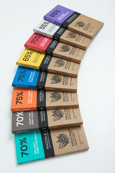 Mason & Co Chocolates on Packaging Design Served