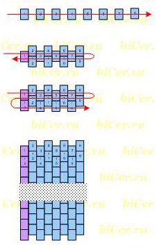 biCer.ru - бисерное ткачество, плотное прямое плетение бисером, кирпичики