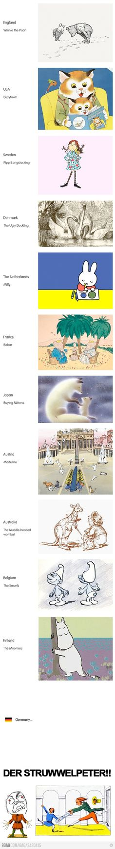 Famous children's books and their countries of origin. I remember reading a lot of Richard Scary and Babar as a child. :)