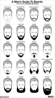 The proper name for various types of men's facial hair.
