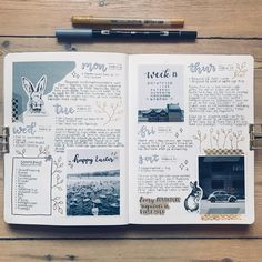 •• Last week's spread •• . So this is me trying something completely else than what I normally do - and I really enjoyed it! So I think I…