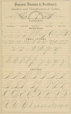 """From the public domain ebook, """"The Payson, Dunton, & Scribner manual of penmanship ([1873])"""". Download in ebook format here: https://archive.org/stream/paysonduntonscri00paysrich"""