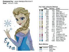 Elsa 2 of 2
