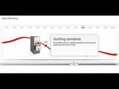 Adobe PDF History - YouTube