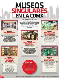 En este Día Internacional de los Museos, coméntanos cuál es tu recinto favorito de la #CDMX.#InfografíaNotimex