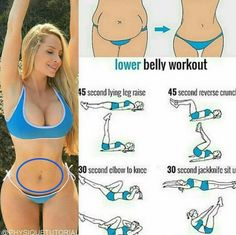 Ab Exercises - Our Top 5 Abdominal Exercises - Fitness - Workout Time Best Ab Workout, Abs Workout For Women, Butt Workout, Workout Challenge, Belly Exercises For Women, Tiny Waist Workout, Perfect Workout, Fitness Workouts, Easy Workouts