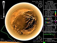 The Huygens probe landed on Titan Jan. 14, 2005.  The video shows the operation of the Descent Imager/Spectral Radiometer camera during its ...