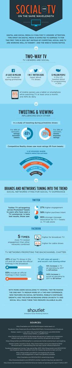 Social and TV: On the Same Wavelength   #socialTV